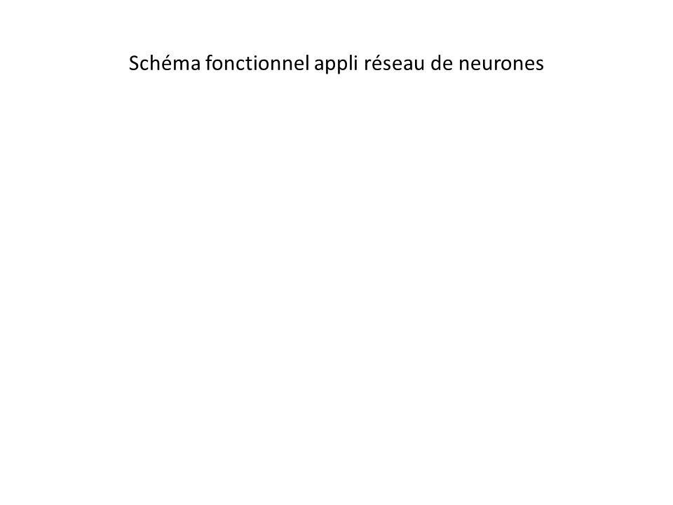 Schéma fonctionnel appli réseau de neurones