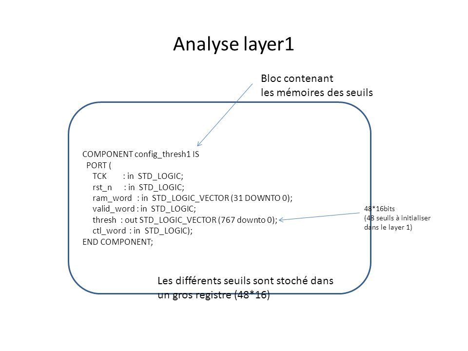 Analyse layer 2 COMPONENT neuron PORT( clk : in STD_LOGIC; rst_n : in STD_LOGIC; en_wgt : in STD_LOGIC; spike : out STD_LOGIC; thresh : in STD_LOGIC_VECTOR (15 downto 0); wgt : in STD_LOGIC_VECTOR (15 downto 0) ); Seuil commun Au 64 neurones