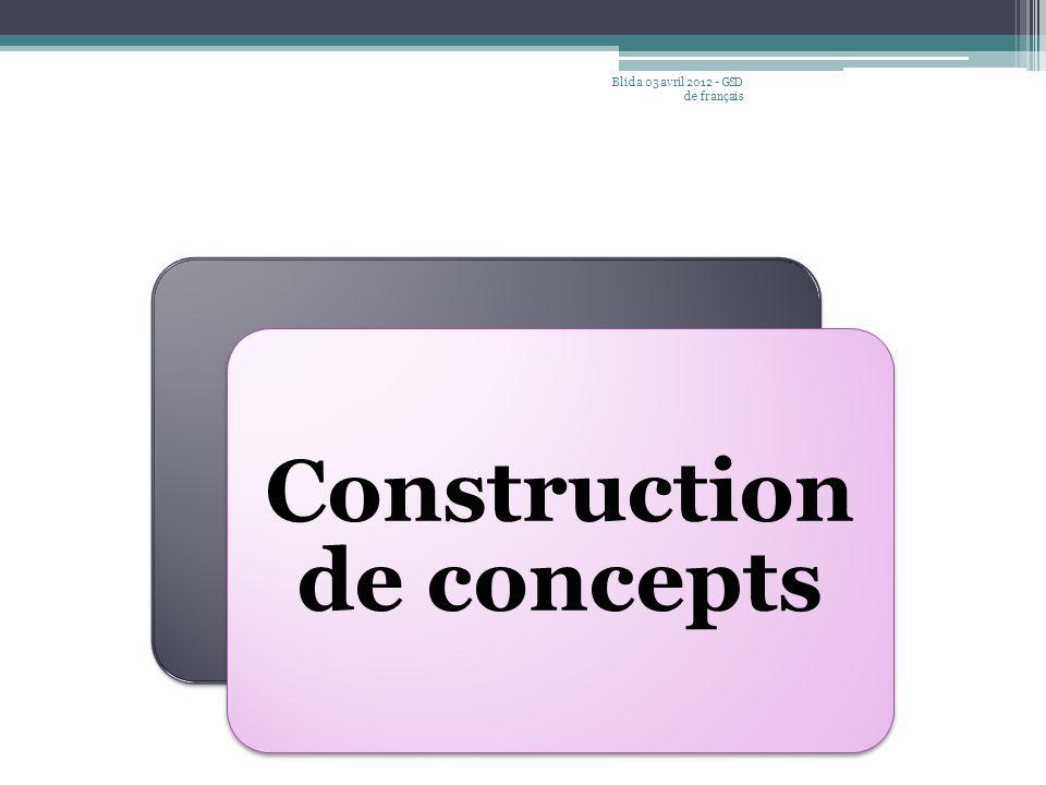 Les supports Pour faciliter l'accessibilité aux documents supports choisis, un travail de préparation pré- pédagogique s'impose.
