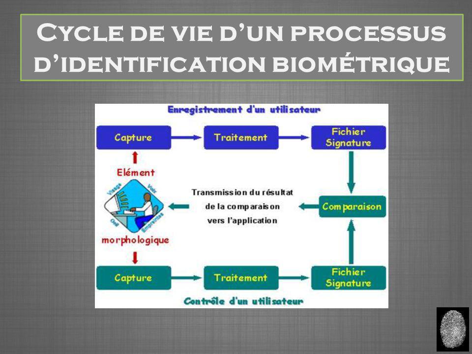 Cycle de vie d'un processus d'identification biométrique
