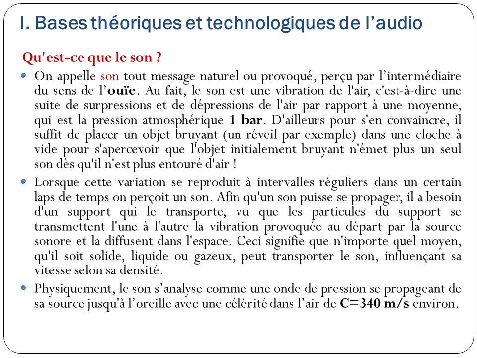 I. Bases théoriques et technologiques de l'audio Qu'est-ce que le son ? On appelle son tout message naturel ou provoqué, perçu par l'intermédiaire du