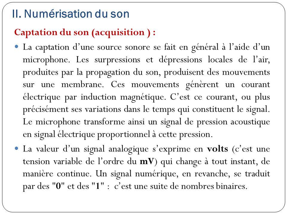 II. Numérisation du son Captation du son (acquisition ) : La captation d'une source sonore se fait en général à l'aide d'un microphone. Les surpressio