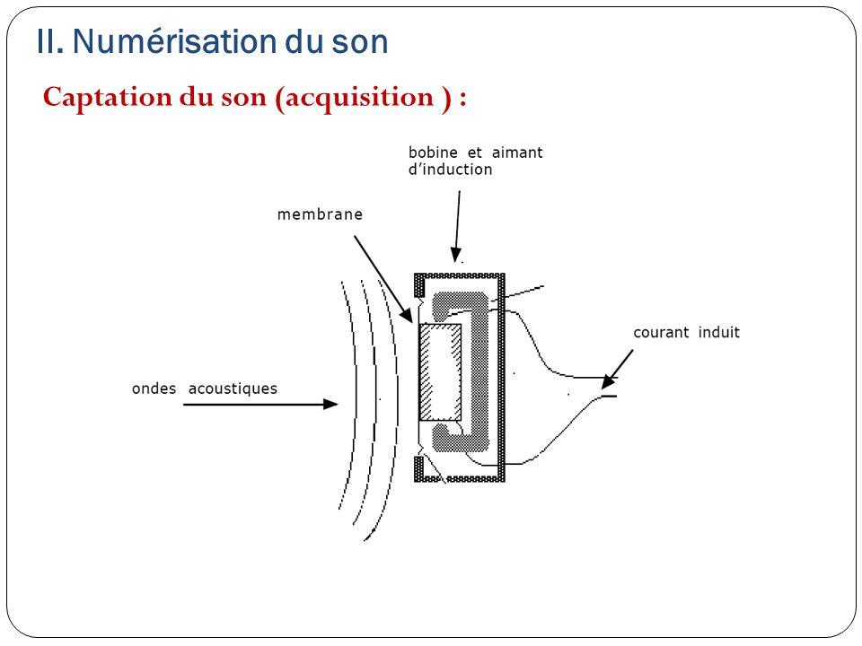 II. Numérisation du son Captation du son (acquisition ) :