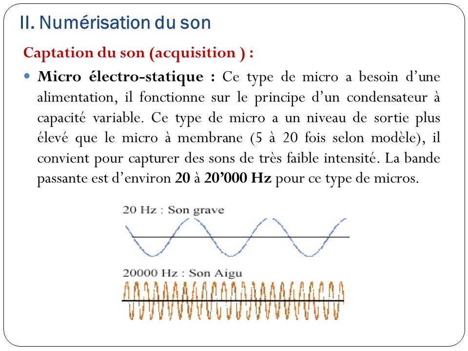II. Numérisation du son Captation du son (acquisition ) : Micro électro-statique : Ce type de micro a besoin d'une alimentation, il fonctionne sur le