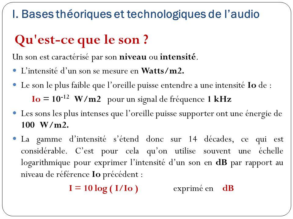 I. Bases théoriques et technologiques de l'audio Qu'est-ce que le son ? Un son est caractérisé par son niveau ou intensité. L'intensité d'un son se me