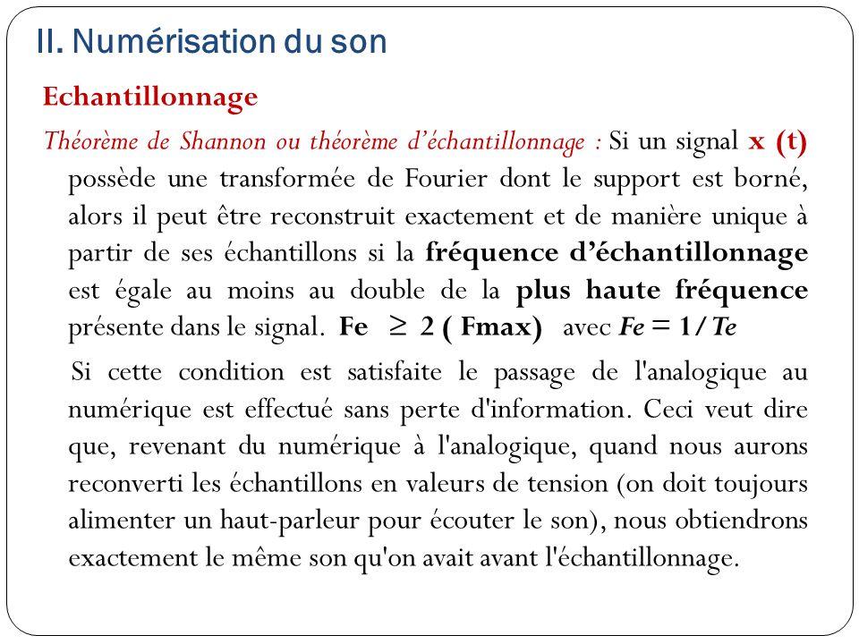 II. Numérisation du son Echantillonnage Théorème de Shannon ou théorème d'échantillonnage : Si un signal x (t) possède une transformée de Fourier dont
