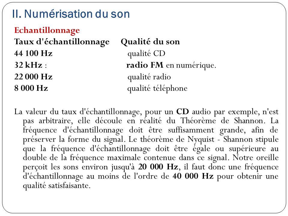 II. Numérisation du son Echantillonnage Taux d'échantillonnage Qualité du son 44 100 Hz qualité CD 32 kHz : radio FM en numérique. 22 000 Hz qualité r