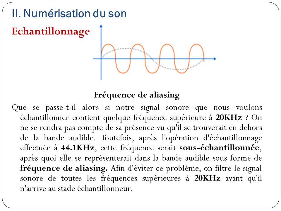 II. Numérisation du son Echantillonnage Fréquence de aliasing Que se passe-t-il alors si notre signal sonore que nous voulons échantillonner contient