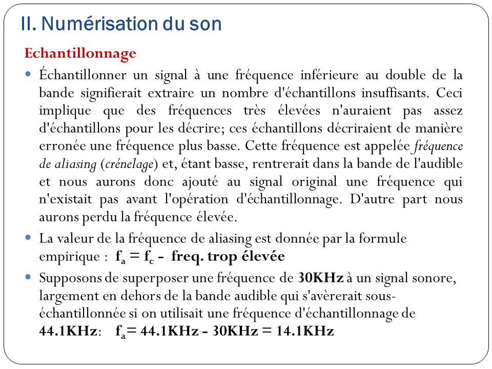 II. Numérisation du son Echantillonnage Échantillonner un signal à une fréquence inférieure au double de la bande signifierait extraire un nombre d'éc