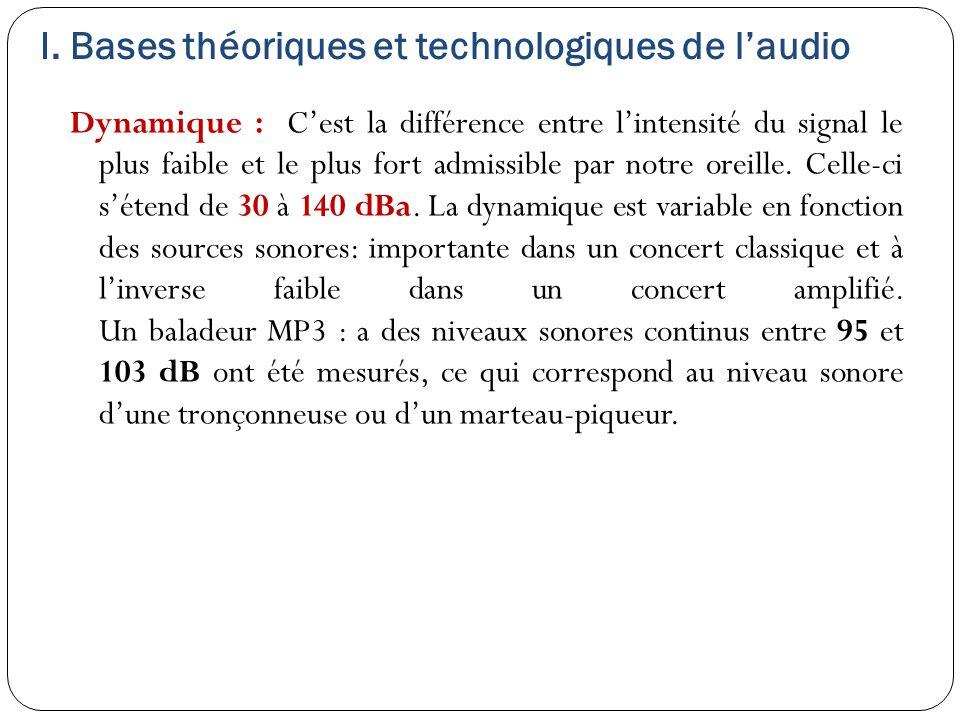 I. Bases théoriques et technologiques de l'audio Dynamique : C'est la différence entre l'intensité du signal le plus faible et le plus fort admissible