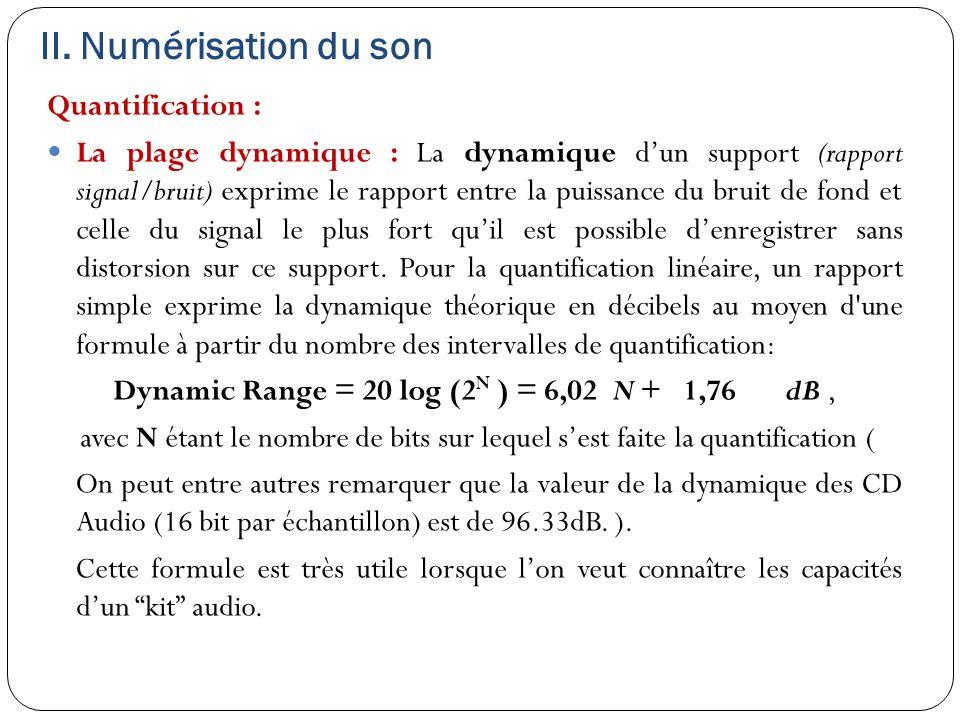 II. Numérisation du son Quantification : La plage dynamique : La dynamique d'un support (rapport signal/bruit) exprime le rapport entre la puissance d