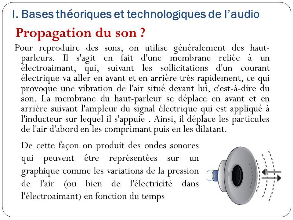 I. Bases théoriques et technologiques de l'audio Propagation du son ? Pour reproduire des sons, on utilise généralement des haut- parleurs. Il s'agit