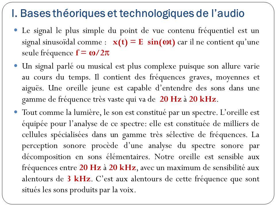 I. Bases théoriques et technologiques de l'audio Le signal le plus simple du point de vue contenu fréquentiel est un signal sinusoïdal comme : x(t) =