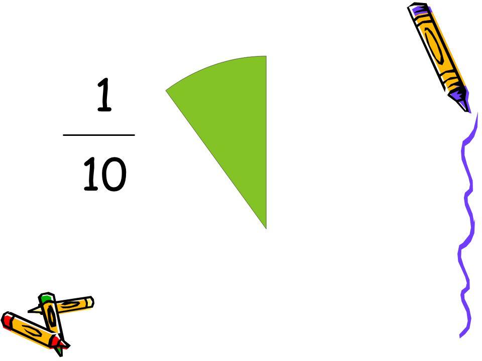 Ecris la fraction la plus grande dans ton cahier de brouillon