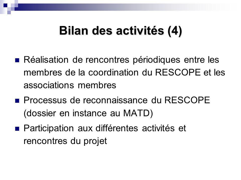 Bilan des activités (4) Réalisation de rencontres périodiques entre les membres de la coordination du RESCOPE et les associations membres Processus de reconnaissance du RESCOPE (dossier en instance au MATD) Participation aux différentes activités et rencontres du projet