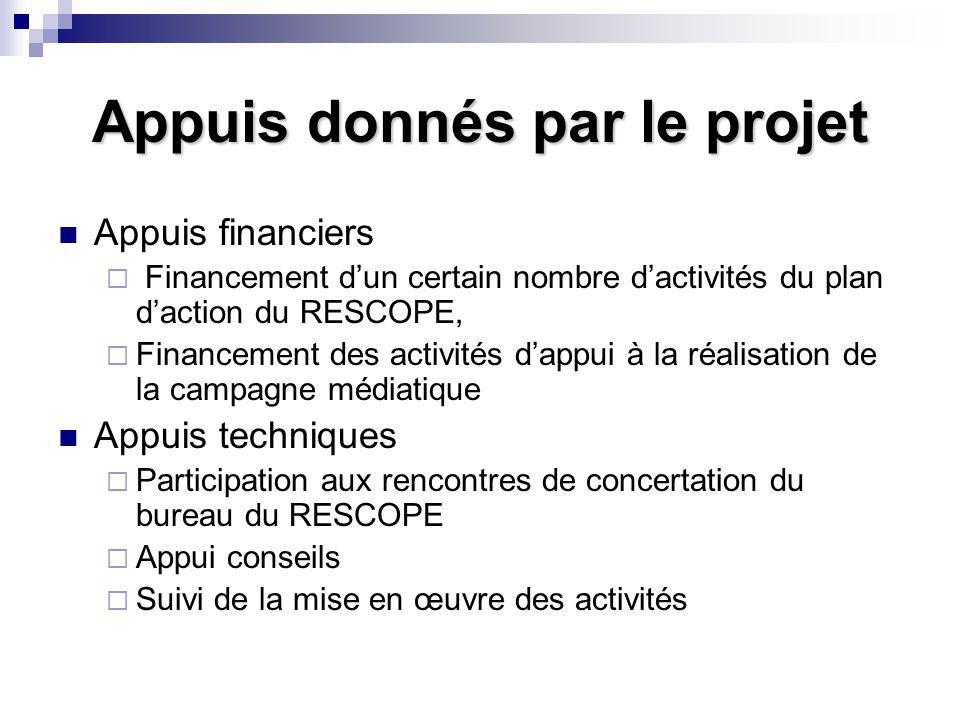 Appuis donnés par le projet Appuis financiers  Financement d'un certain nombre d'activités du plan d'action du RESCOPE,  Financement des activités d
