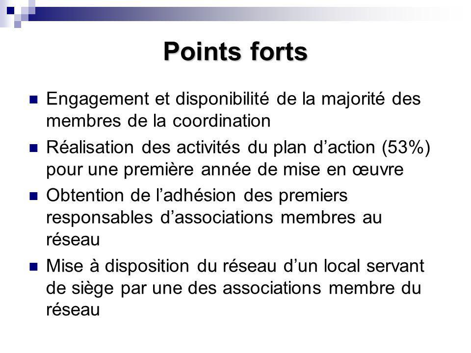 Points forts Engagement et disponibilité de la majorité des membres de la coordination Réalisation des activités du plan d'action (53%) pour une premi