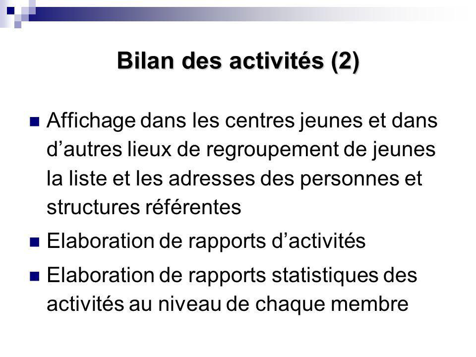 Bilan des activités (2) Affichage dans les centres jeunes et dans d'autres lieux de regroupement de jeunes la liste et les adresses des personnes et s