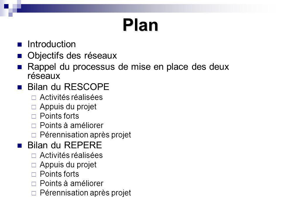 Plan Introduction Objectifs des réseaux Rappel du processus de mise en place des deux réseaux Bilan du RESCOPE  Activités réalisées  Appuis du proje