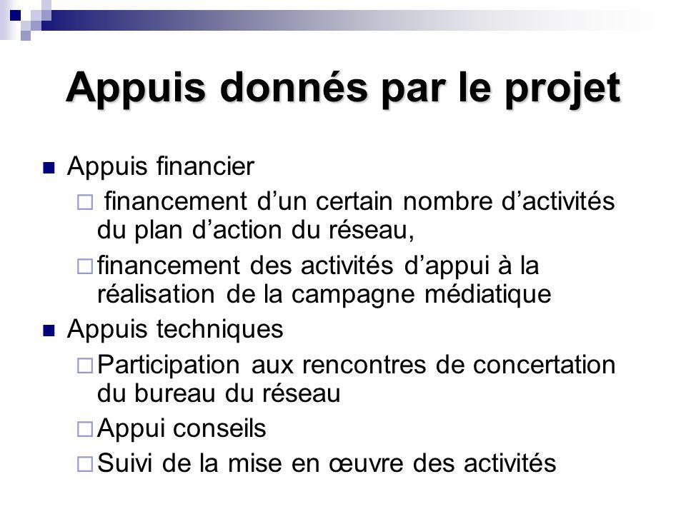 Appuis donnés par le projet Appuis financier  financement d'un certain nombre d'activités du plan d'action du réseau,  financement des activités d'a