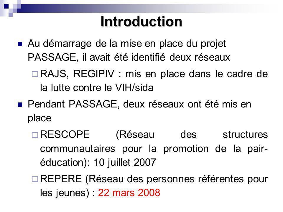 Introduction Au démarrage de la mise en place du projet PASSAGE, il avait été identifié deux réseaux  RAJS, REGIPIV : mis en place dans le cadre de la lutte contre le VIH/sida Pendant PASSAGE, deux réseaux ont été mis en place  RESCOPE (Réseau des structures communautaires pour la promotion de la pair- éducation): 10 juillet 2007  REPERE (Réseau des personnes référentes pour les jeunes) : 22 mars 2008