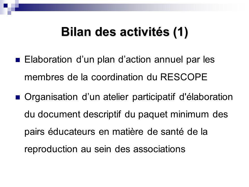 Bilan des activités (1) Elaboration d'un plan d'action annuel par les membres de la coordination du RESCOPE Organisation d'un atelier participatif d élaboration du document descriptif du paquet minimum des pairs éducateurs en matière de santé de la reproduction au sein des associations