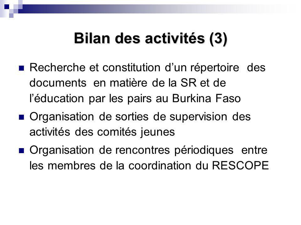 Bilan des activités (3) Recherche et constitution d'un répertoire des documents en matière de la SR et de l'éducation par les pairs au Burkina Faso Organisation de sorties de supervision des activités des comités jeunes Organisation de rencontres périodiques entre les membres de la coordination du RESCOPE
