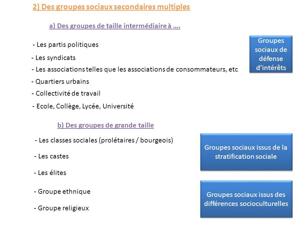 - Les partis politiques 2) Des groupes sociaux secondaires multiples a) Des groupes de taille intermédiaire à …. b) Des groupes de grande taille - Les