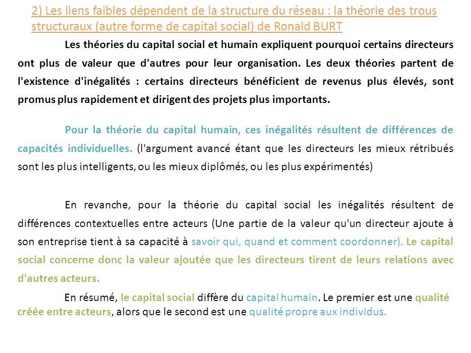 2) Les liens faibles dépendent de la structure du réseau : la théorie des trous structuraux (autre forme de capital social) de Ronald BURT Les théorie