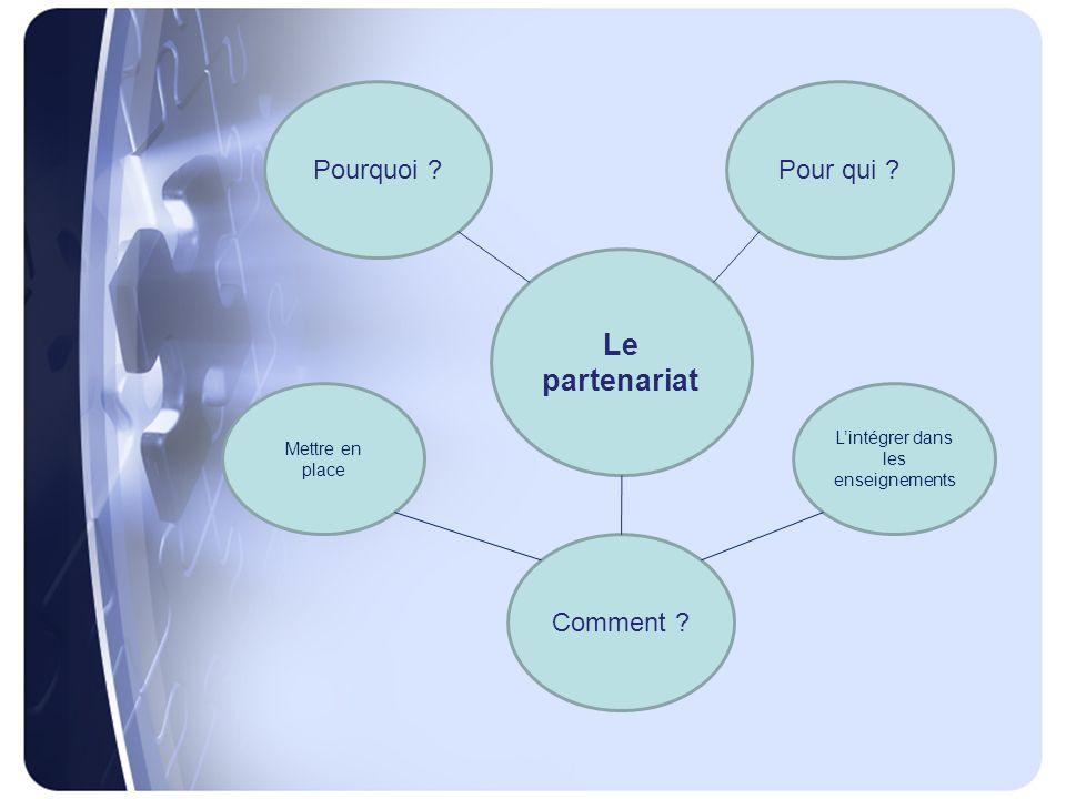 Le partenariat Pourquoi Pour qui Comment L'intégrer dans les enseignements Mettre en place