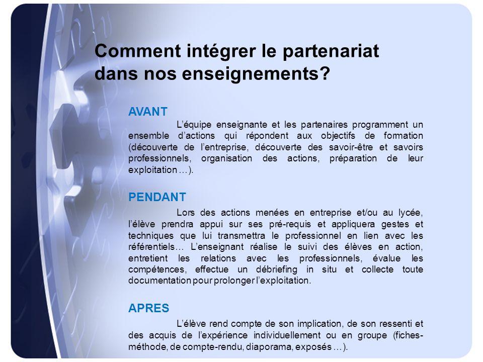 Trousse à outils : Afin de vous accompagner dans vos démarches, nous vous proposons quelques fiches-outils qui, nous l'espérons, répondront à vos interrogations … FICHE N°1 : Choisir un partenaire FICHE N°2 : Etablir une relation « gagnant- gagnant » FICHE N°4 : Contractualiser le partenariat FICHE N°5 : Exploiter le partenariat FICHE N°3 : Organiser les échanges Cliquez sur la flèche pour voir la fiche correspondante Connexion Web indispensable ou téléchargement des fiches au préalable Fin