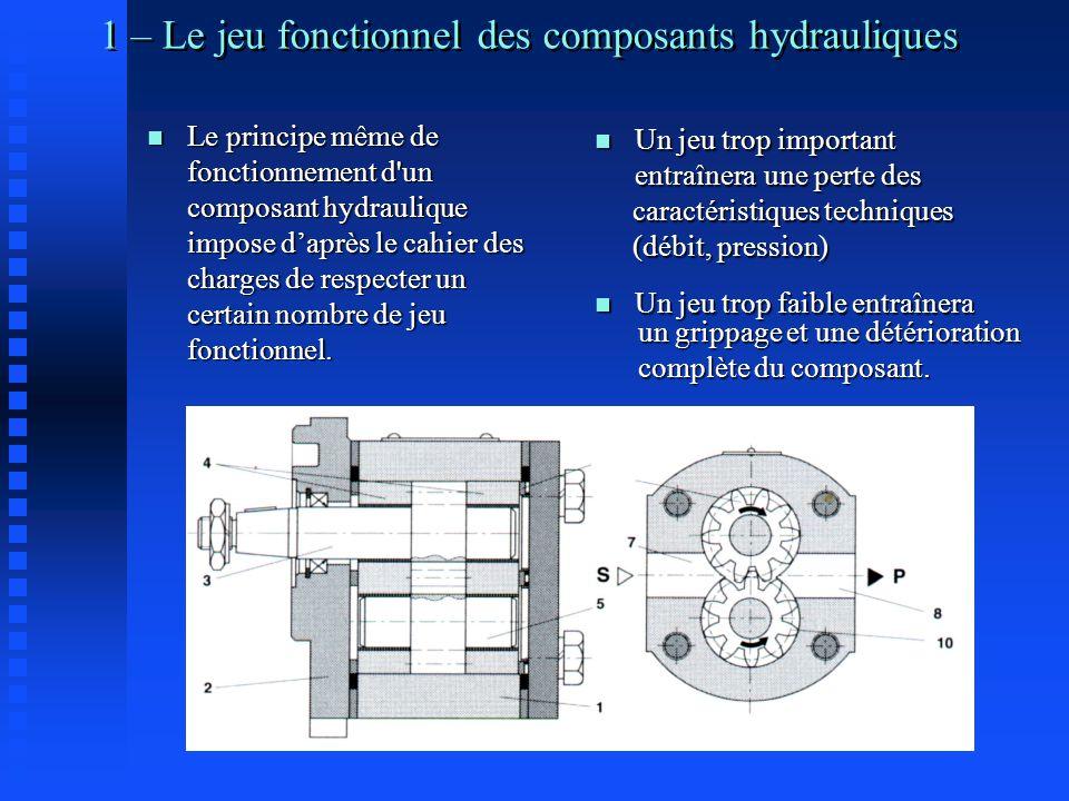 1 – Le jeu fonctionnel des composants hydrauliques n Le principe même de fonctionnement d un composant hydraulique impose d'après le cahier des charges de respecter un certain nombre de jeu fonctionnel.