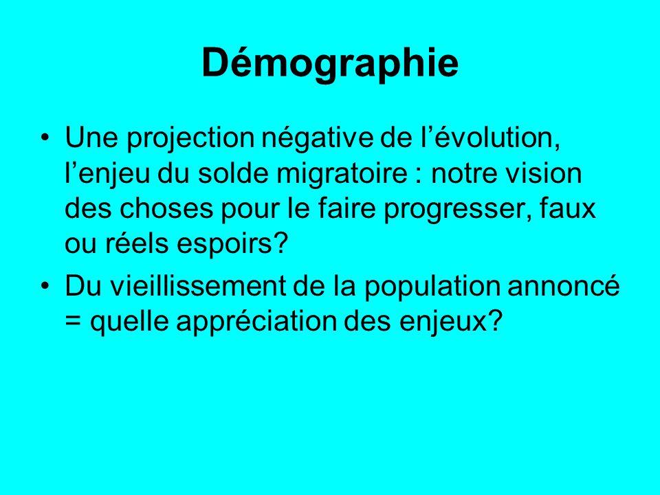 Démographie Une projection négative de l'évolution, l'enjeu du solde migratoire : notre vision des choses pour le faire progresser, faux ou réels espoirs.