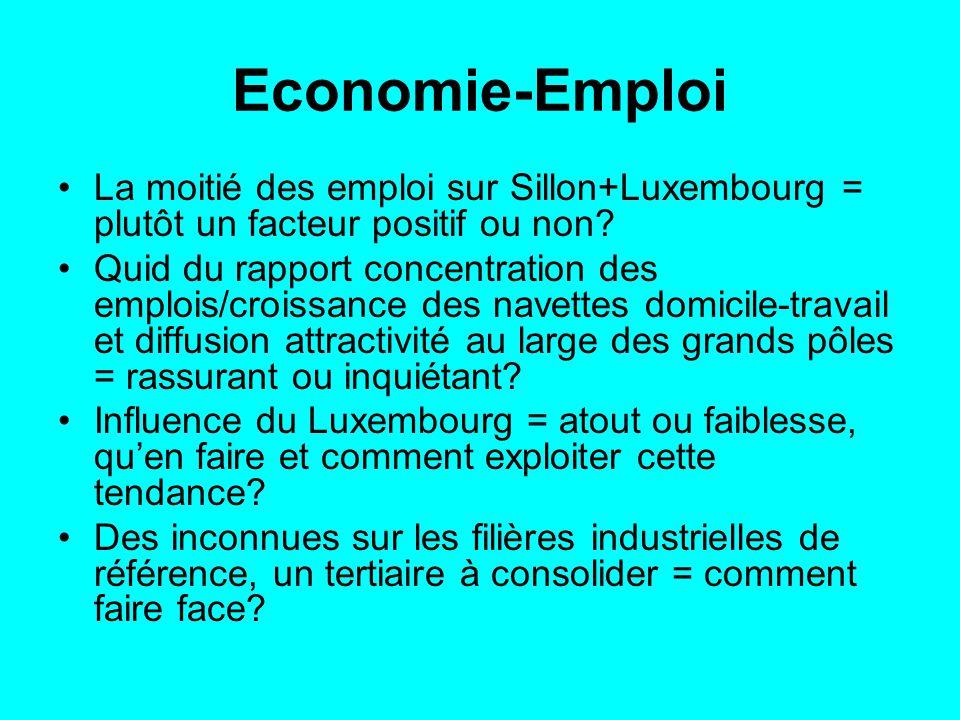 Economie-Emploi La moitié des emploi sur Sillon+Luxembourg = plutôt un facteur positif ou non.