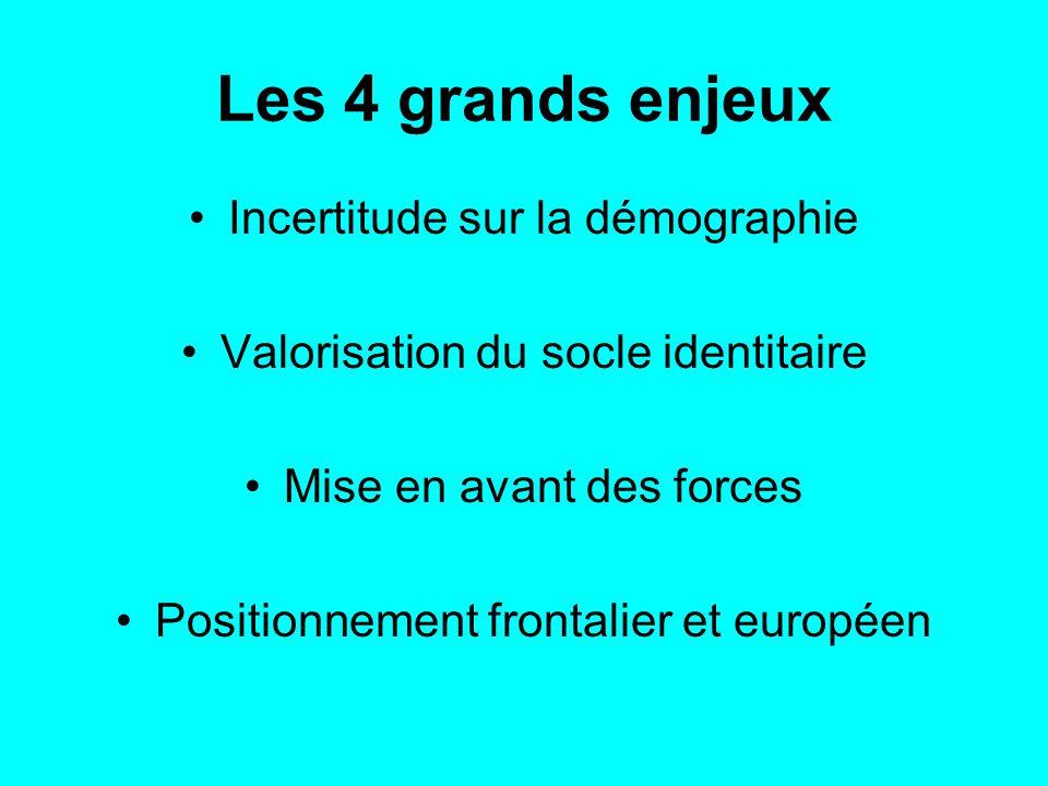 Les 4 grands enjeux Incertitude sur la démographie Valorisation du socle identitaire Mise en avant des forces Positionnement frontalier et européen