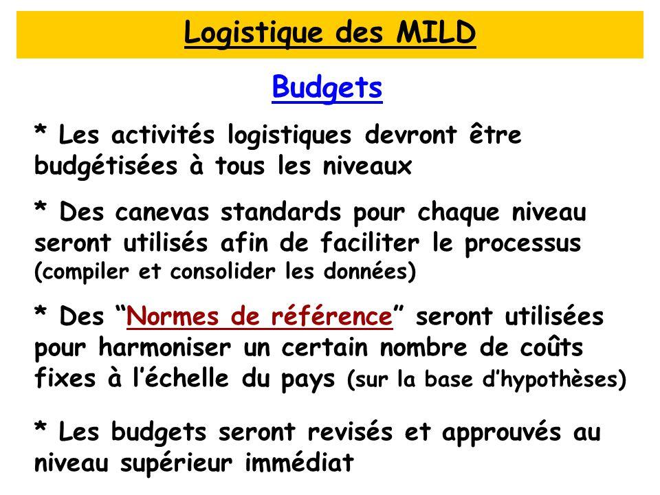 Budgets Logistique des MILD Travail en groupes (30 min) Liste des activités logistiques quiactivités doivent être budgétisées (par niveau)