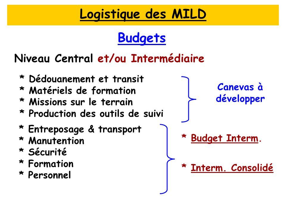 Budgets * Entreposage & transport * Manutention * Sécurité * Formation * Personnel Budget District Budget District (canevas) 3.) Niveau Périphérique: District SD Logistique des MILD