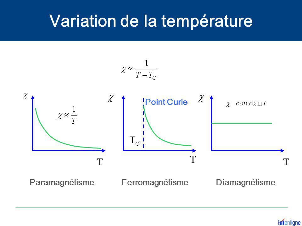 ParamagnétismeDiamagnétismeFerromagnétisme Point Curie Variation de la température
