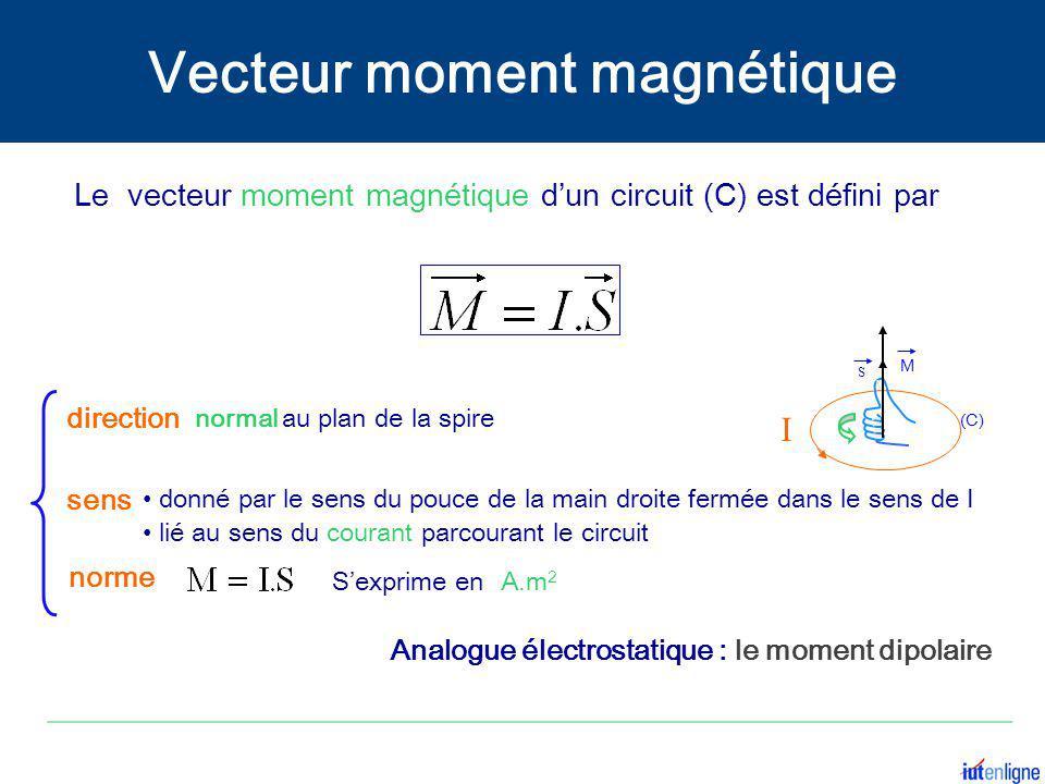 Le vecteur moment magnétique d'un circuit (C) est défini par (C) I normal au plan de la spire S'exprime en direction sens norme donné par le sens du p