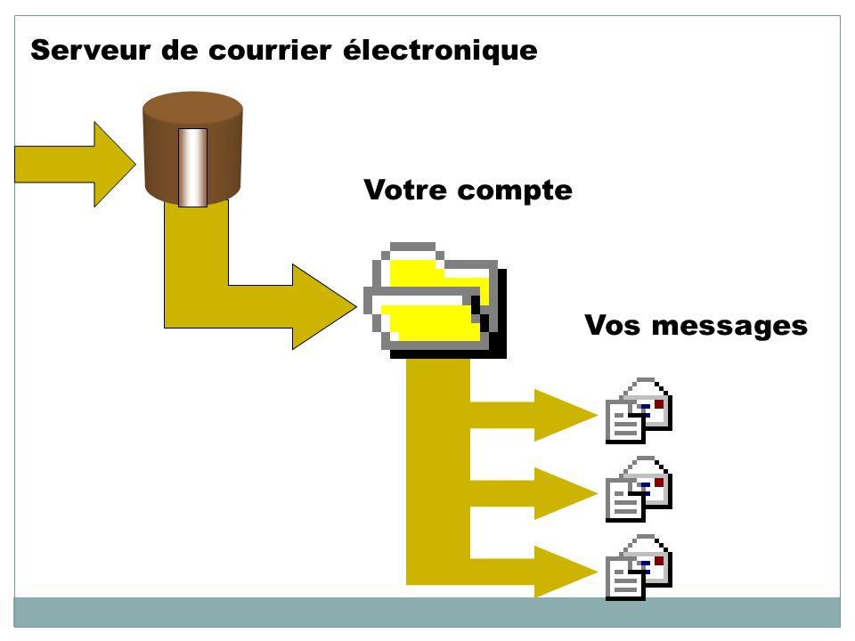 Vos messages Votre compte Serveur de courrier électronique