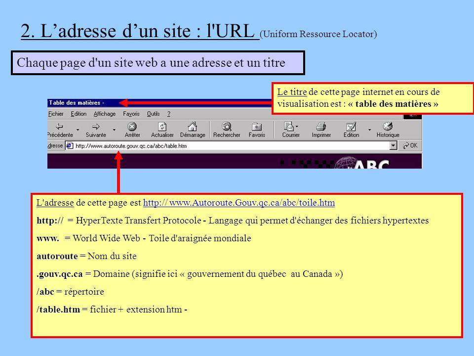 2. L'adresse d'un site : l'URL (Uniform Ressource Locator) L'adresse de cette page est http:// www.Autoroute.Gouv.qc.ca/abc/toile.htmhttp:// www.Autor