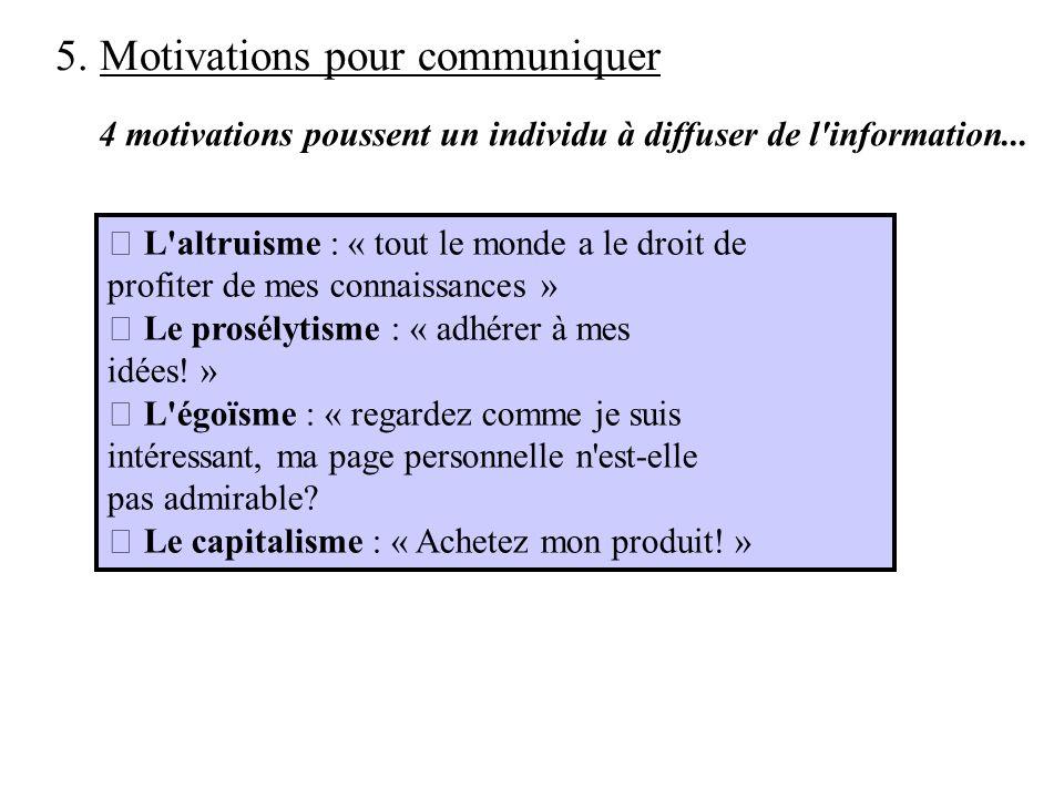 5. Motivations pour communiquer L'altruisme : « tout le monde a le droit de profiter de mes connaissances » Le prosélytisme : « adhérer à mes idées! »