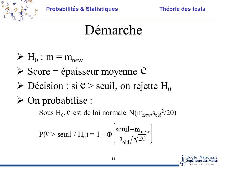 Probabilités & Statistiques Théorie des tests 11 Démarche  H 0 : m = m new  Score = épaisseur moyenne  Décision : si > seuil, on rejette H 0  On p