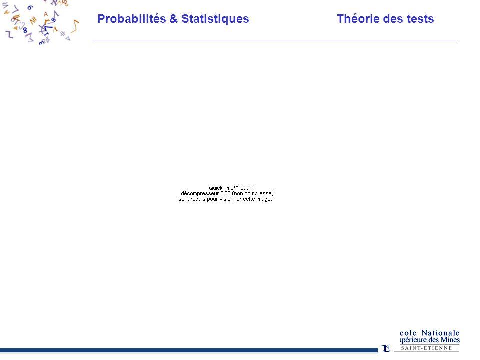 Probabilités & Statistiques Théorie des tests 12