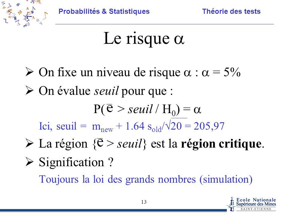 Probabilités & Statistiques Théorie des tests 13 Le risque   On fixe un niveau de risque  :  = 5%  On évalue seuil pour que : P( > seuil / H 0 )