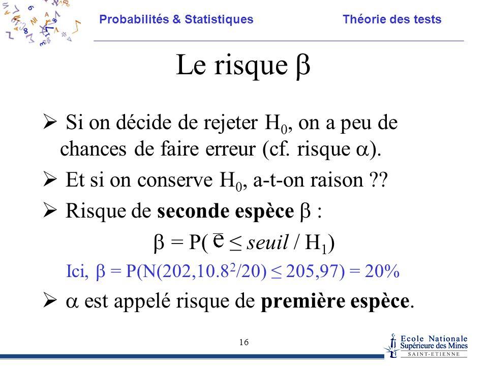 Probabilités & Statistiques Théorie des tests 16 Le risque   Si on décide de rejeter H 0, on a peu de chances de faire erreur (cf. risque  ).  Et