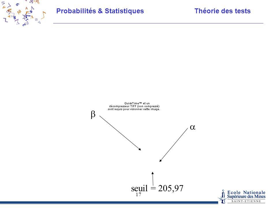 Probabilités & Statistiques Théorie des tests 17 seuil = 205,97  