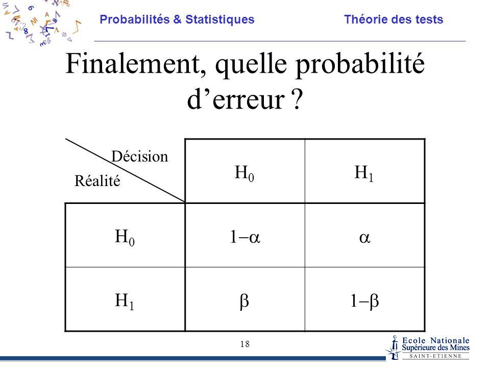 Probabilités & Statistiques Théorie des tests 18 Finalement, quelle probabilité d'erreur ? H0H0 H1H1 H0H0  H1H1  Réalité Décision