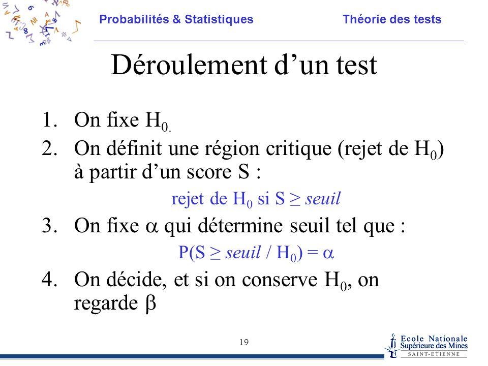 Probabilités & Statistiques Théorie des tests 19 Déroulement d'un test 1.On fixe H 0. 2.On définit une région critique (rejet de H 0 ) à partir d'un s