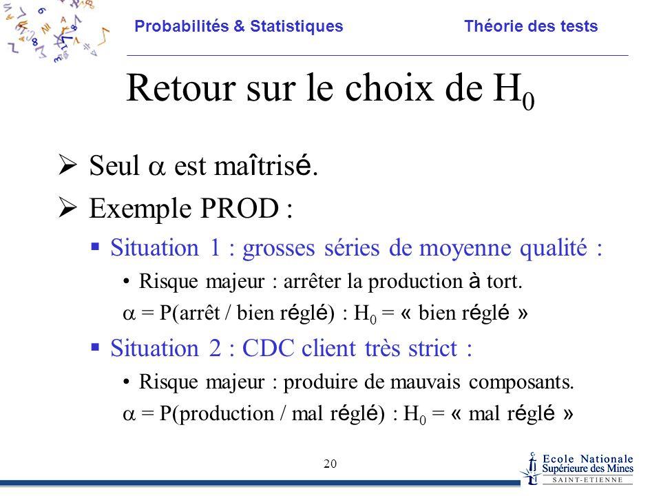 Probabilités & Statistiques Théorie des tests 20 Retour sur le choix de H 0  Seul  est ma î tris é.  Exemple PROD :  Situation 1 : grosses séries